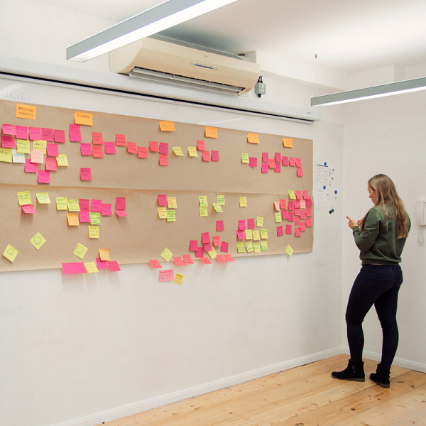 Inside the Labs: Customer Journey Mapping