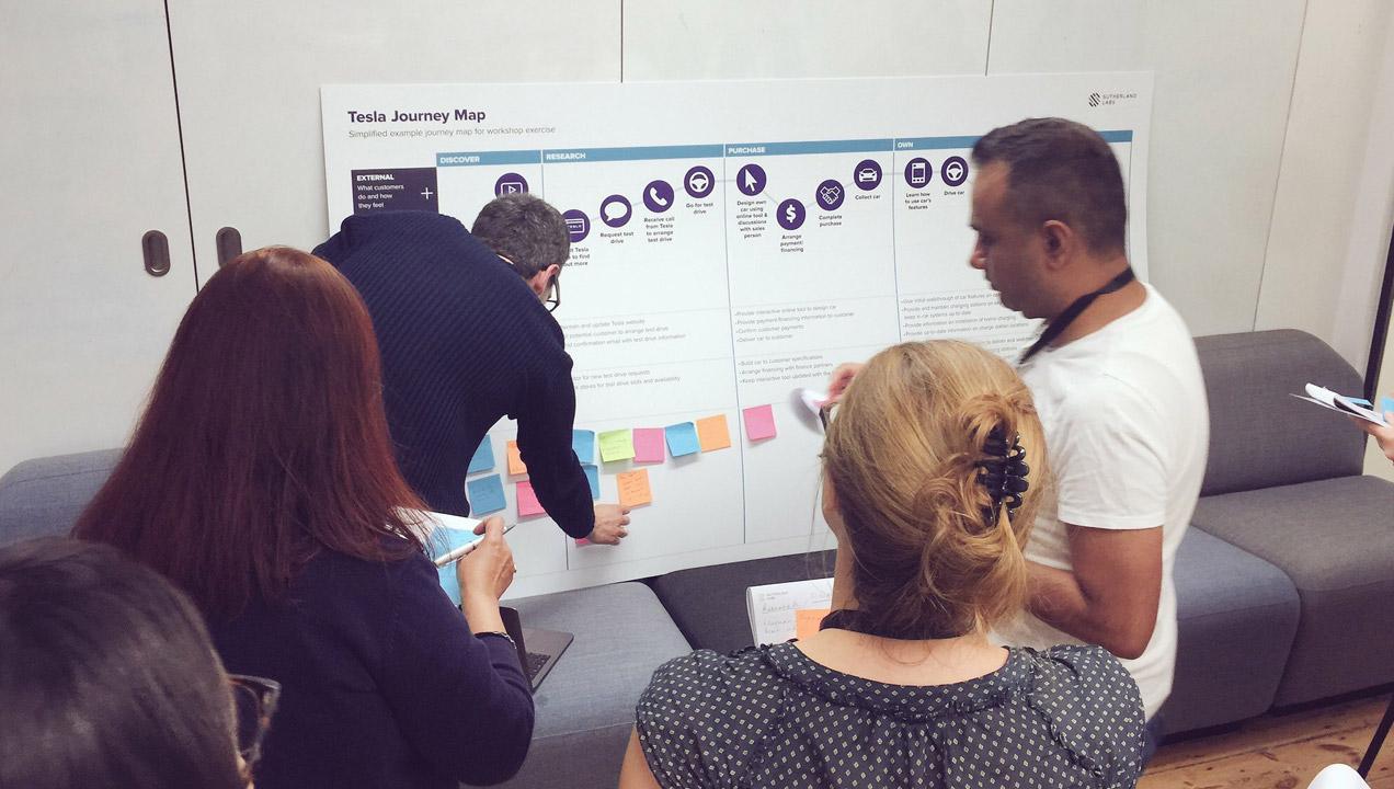 Delegates taking part in design sprint